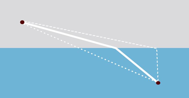 フェルマーの原理イメージ